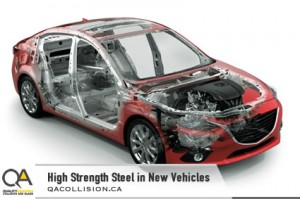 High Strength Steel in New Vehicles